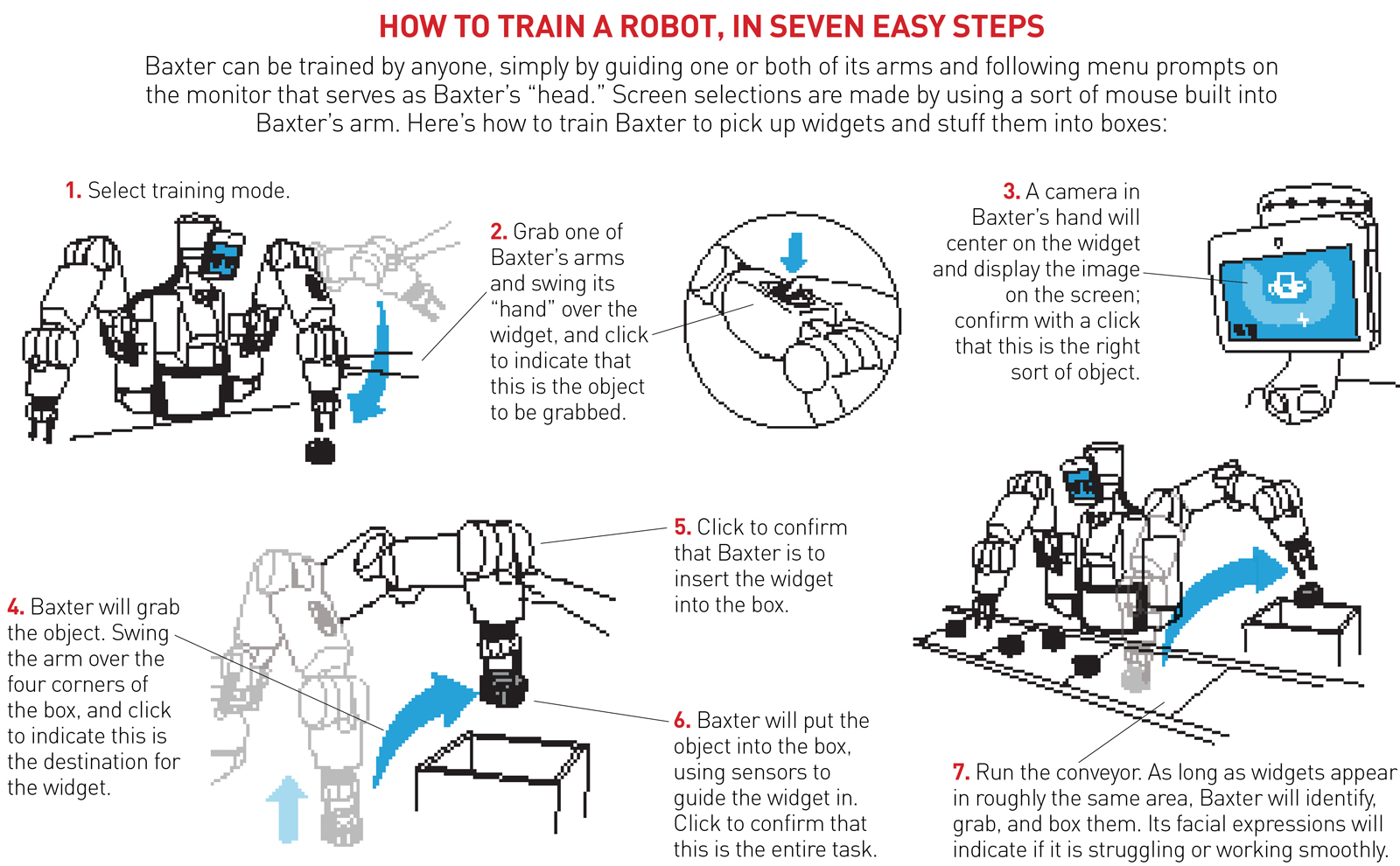 how to train a robot