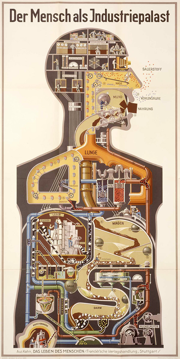 man machines buy fritz kahn